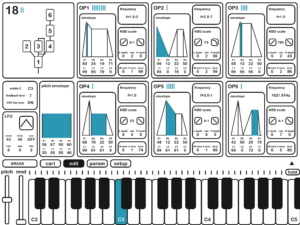 KQ Dixie Is A 6 Operator FM Synthesizer For iOS With DX7