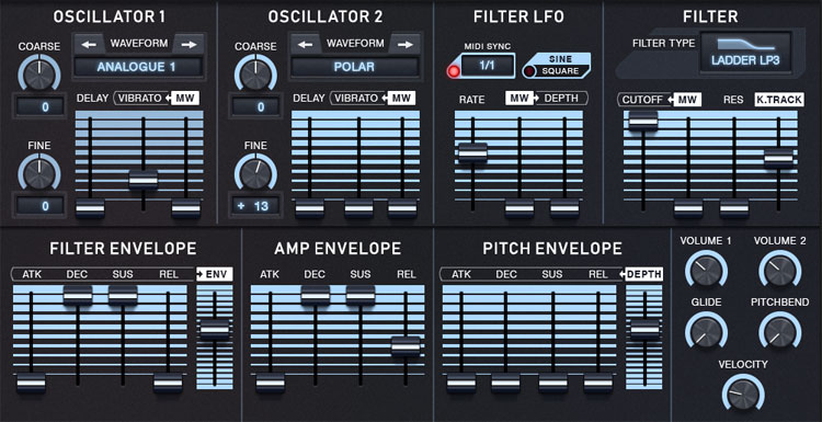 News: Synth Magic Polar For Kontakt 5 (Rhodes Chroma Polaris