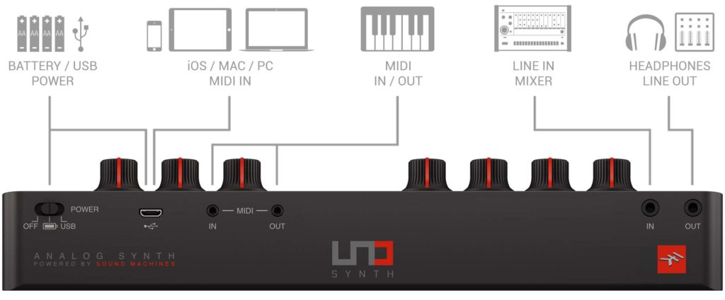 IK Multimedia UNO-Synth Review