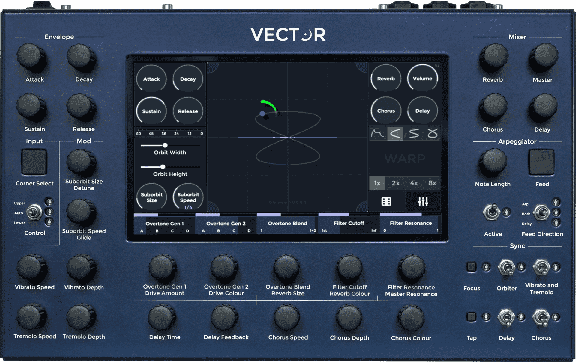 Vector Synthesizer Launched, A Desktop Synth From Outer Space