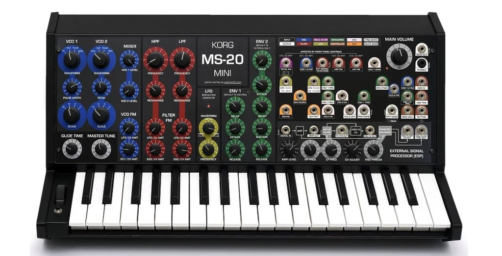 Oversynth MS-20 Mini overlays