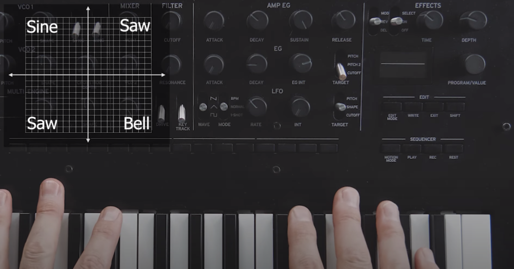 Sound Mangling Vector Synthesis